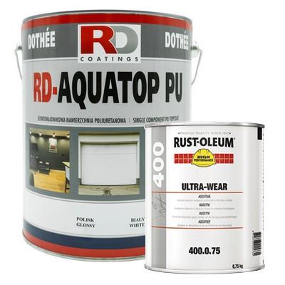 Farba do tarasów z antypoślizgiem Aquatop PU + UW400