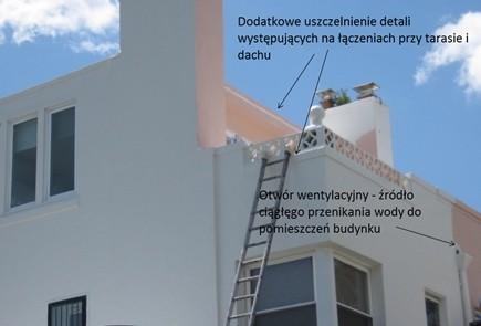 Ochrona elewacji zewnętrznych