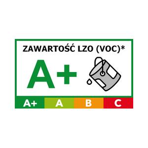 Zawartość LZO - klasa A+