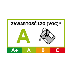 Zawartość LZO - klasa A