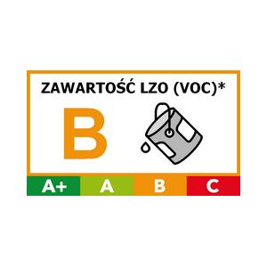 Zawartość LZO - klasa B