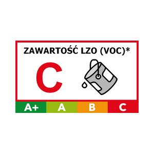 Zawartość LZO - klasa C