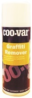 Usuwanie graffiti sprayem