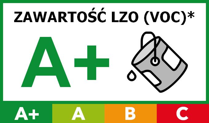 Emisja LZO